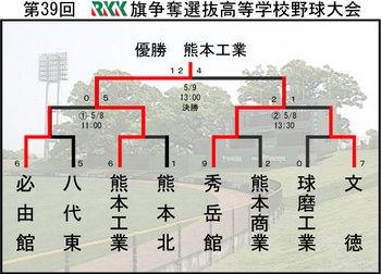 rkk_ki2010_yagura-org.jpg