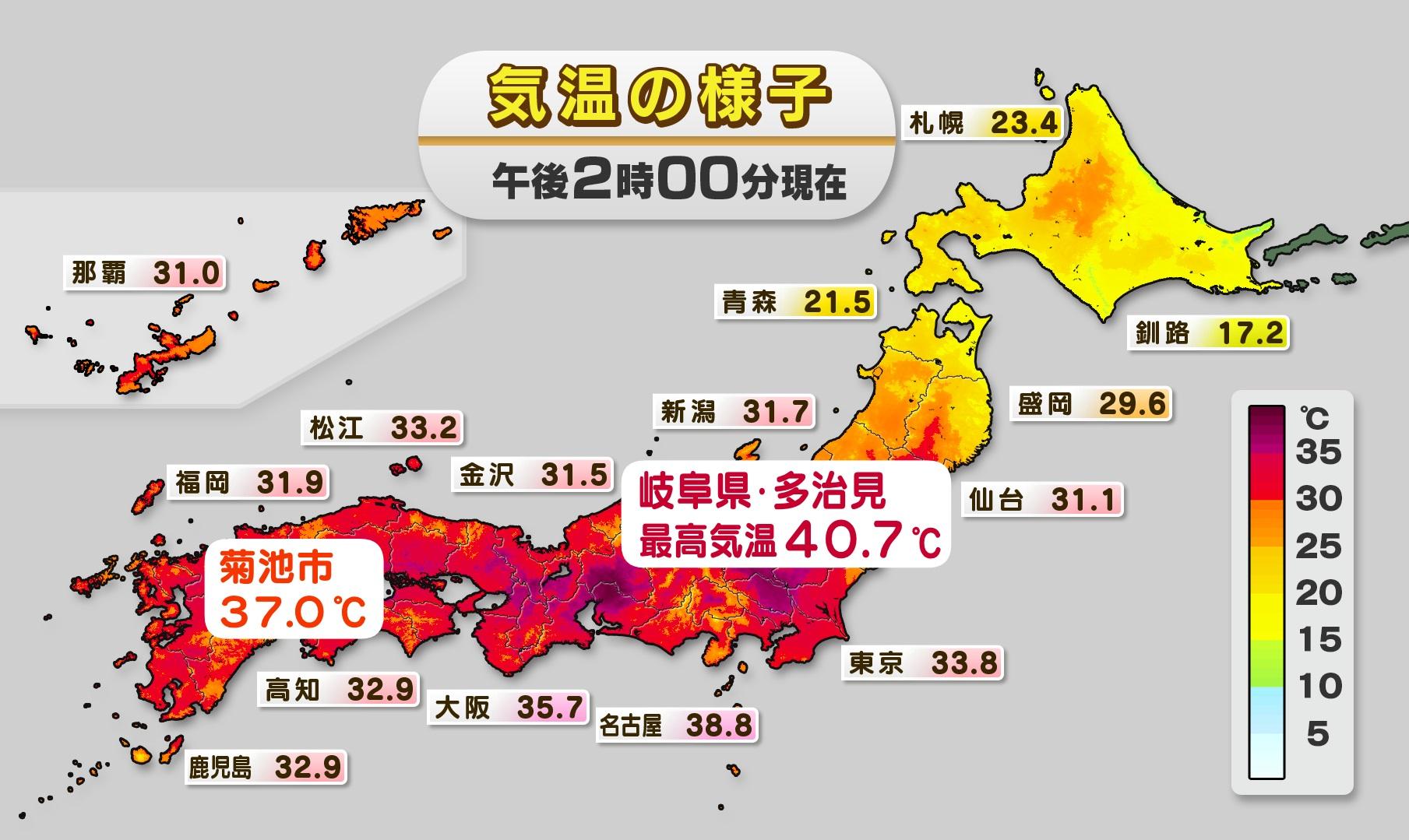 過去 札幌 気温